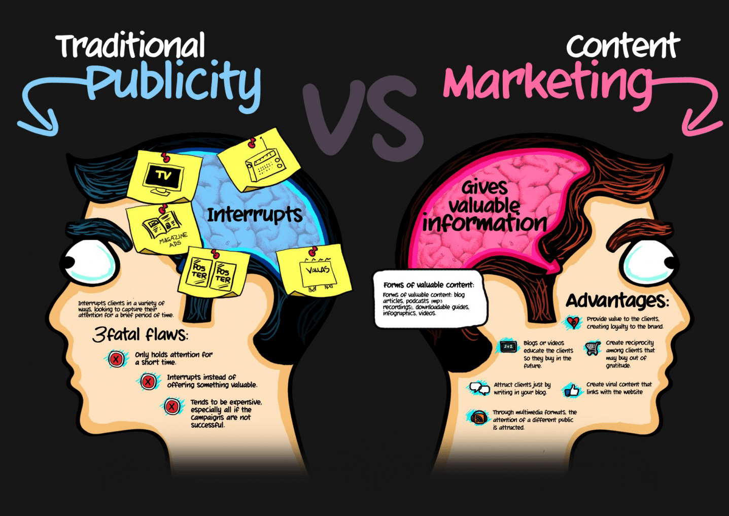 traditional-publicity-vs-content-marketing_w1500[1] (1)